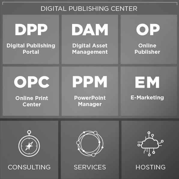 Publishing Resource Management